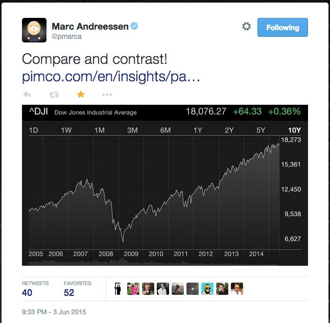 Andreessen tweet
