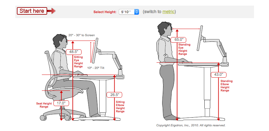 Proper Ergonomics For Stand Up Desk Hostgarcia